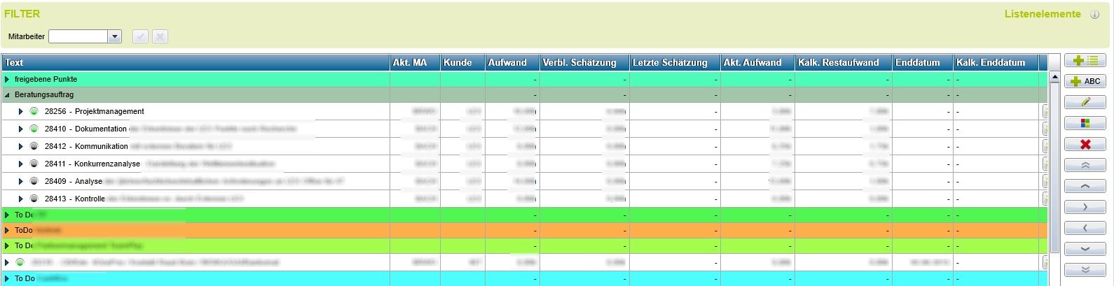 2.0.100 Prioritaetsliste mit Baumstruktur